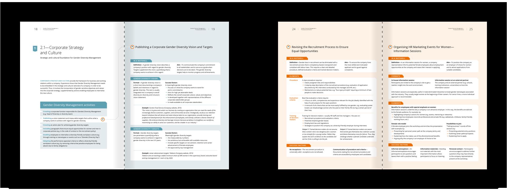 work-in-progress-gender-guide-spreads